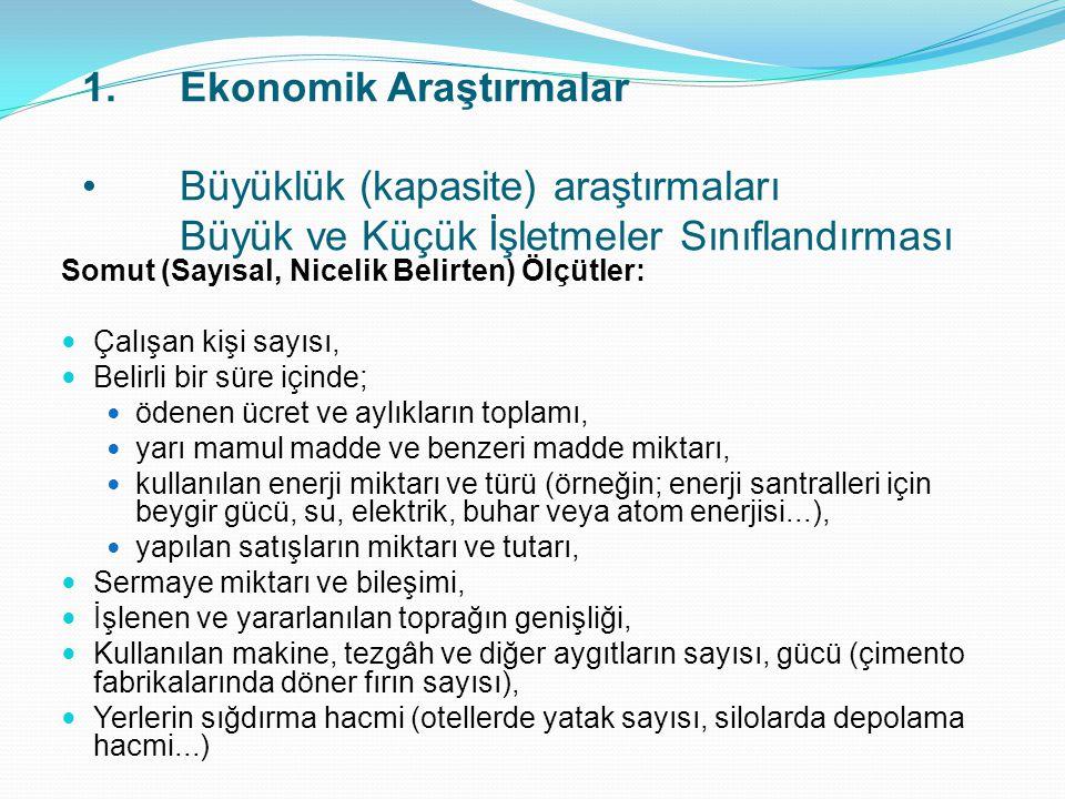 Somut (Sayısal, Nicelik Belirten) Ölçütler: Çalışan kişi sayısı, Belirli bir süre içinde; ödenen ücret ve aylıkların toplamı, yarı mamul madde ve benz