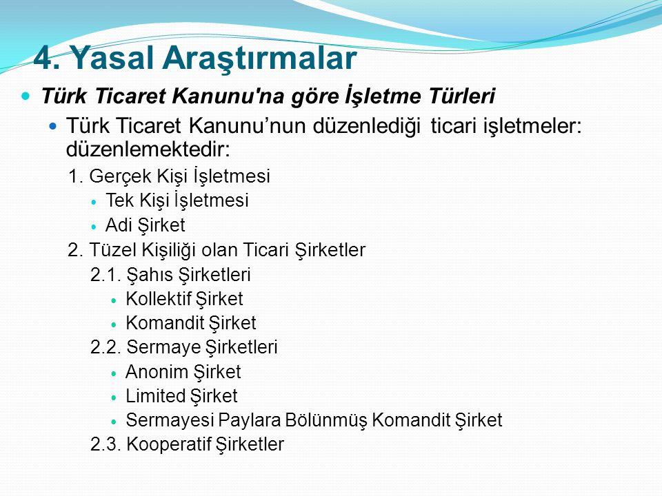 4. Yasal Araştırmalar Türk Ticaret Kanunu'na göre İşletme Türleri Türk Ticaret Kanunu'nun düzenlediği ticari işletmeler: düzenlemektedir: 1. Gerçek Ki