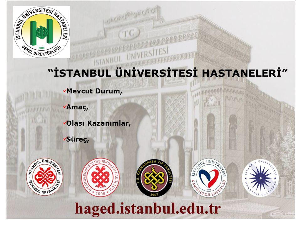 YAPILANLAR-IV İSTANBUL ÜNİVERSİTESİ HASTANELERİ FİYAT LİSTESİ BELİRLEME ÇALIŞMASI (CARİ FİYAT LİSTESİ) Amaç SGK kapsamı hariç, İstanbul Üniversitesi Hastanelerinde verilen sağlık hizmetleri için, özel bir hizmet fiyat listesi oluşturmak, İstanbul Üniversitesi Hastanelerine kaynak çeşitliliği sağlamak.