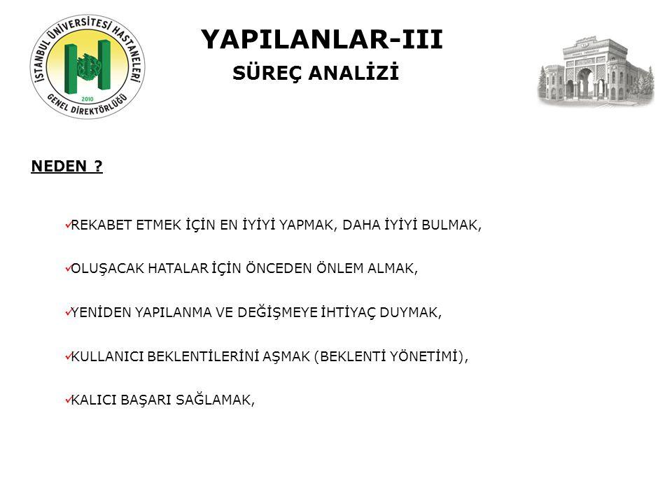 YAPILANLAR-III SÜREÇ ANALİZİ NEDEN .