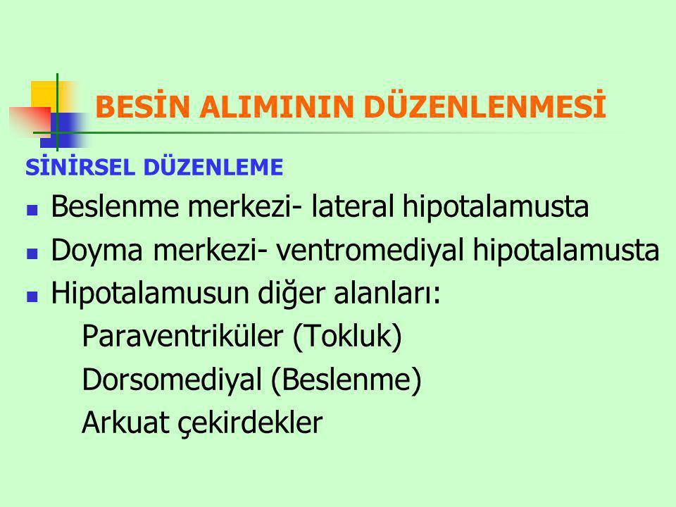 BESİN ALIMININ DÜZENLENMESİ SİNİRSEL DÜZENLEME Beslenme merkezi- lateral hipotalamusta Doyma merkezi- ventromediyal hipotalamusta Hipotalamusun diğer