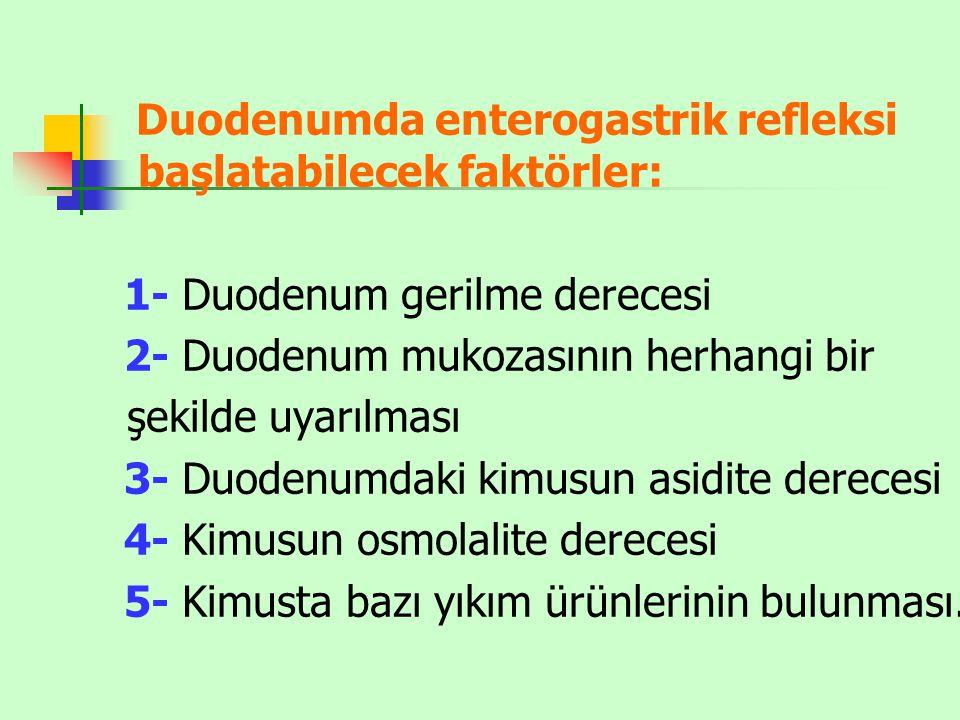 Duodenumda enterogastrik refleksi başlatabilecek faktörler: 1- Duodenum gerilme derecesi 2- Duodenum mukozasının herhangi bir şekilde uyarılması 3- Du