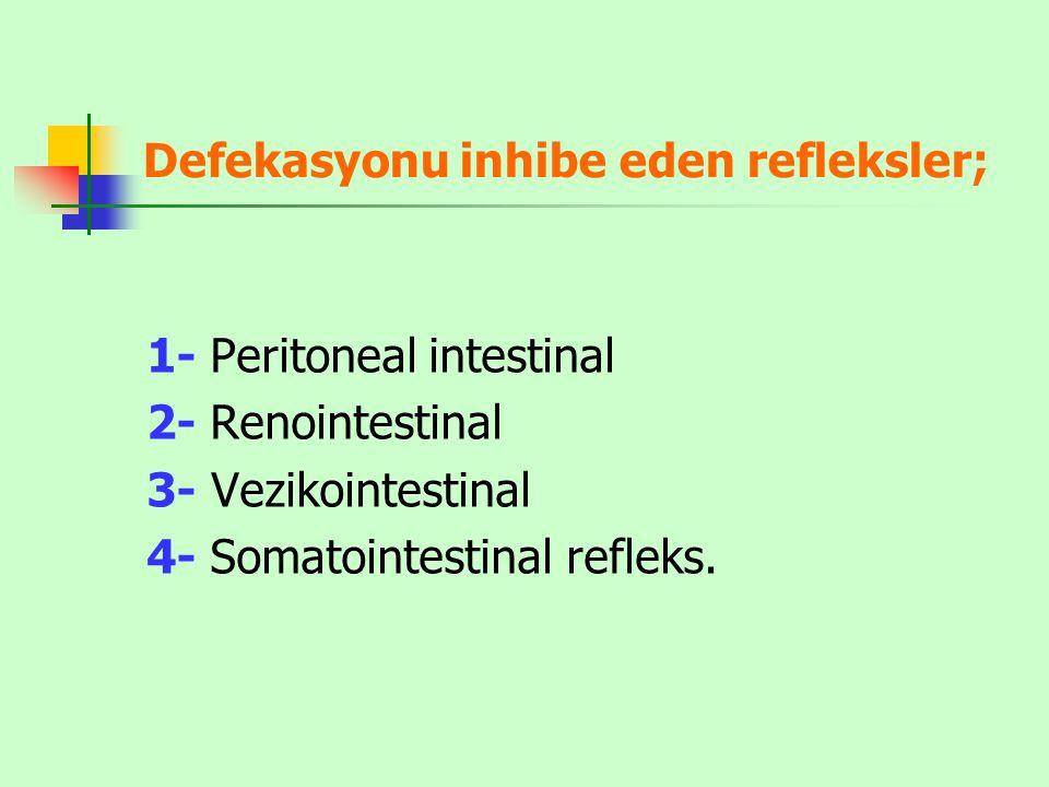 1- Peritoneal intestinal 2- Renointestinal 3- Vezikointestinal 4- Somatointestinal refleks. Defekasyonu inhibe eden refleksler;