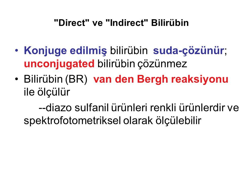 Direct ve Indirect Bilirübin Konjuge edilmiş bilirübin suda-çözünür; unconjugated bilirübin çözünmez Bilirübin (BR) van den Bergh reaksiyonu ile ölçülür --diazo sulfanil ürünleri renkli ürünlerdir ve spektrofotometriksel olarak ölçülebilir