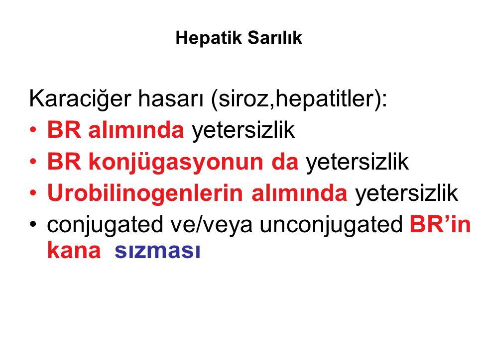 Hepatik Sarılık Karaciğer hasarı (siroz,hepatitler): BR alımında yetersizlik BR konjügasyonun da yetersizlik Urobilinogenlerin alımında yetersizlik co