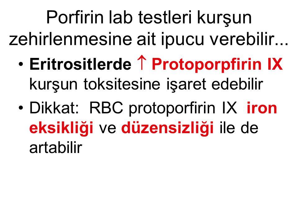 Porfirin lab testleri kurşun zehirlenmesine ait ipucu verebilir... Eritrositlerde  Protoporpfirin IX kurşun toksitesine işaret edebilir Dikkat: RBC p
