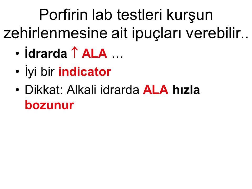 Porfirin lab testleri kurşun zehirlenmesine ait ipuçları verebilir.. İdrarda  ALA … İyi bir indicator Dikkat: Alkali idrarda ALA hızla bozunur