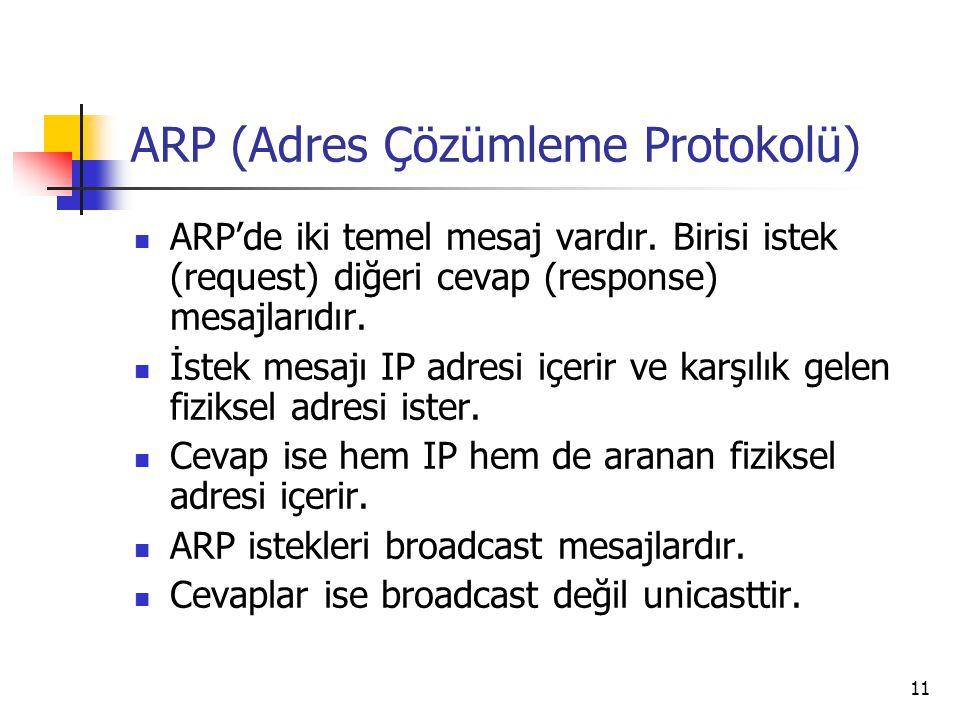 11 ARP (Adres Çözümleme Protokolü) ARP'de iki temel mesaj vardır. Birisi istek (request) diğeri cevap (response) mesajlarıdır. İstek mesajı IP adresi