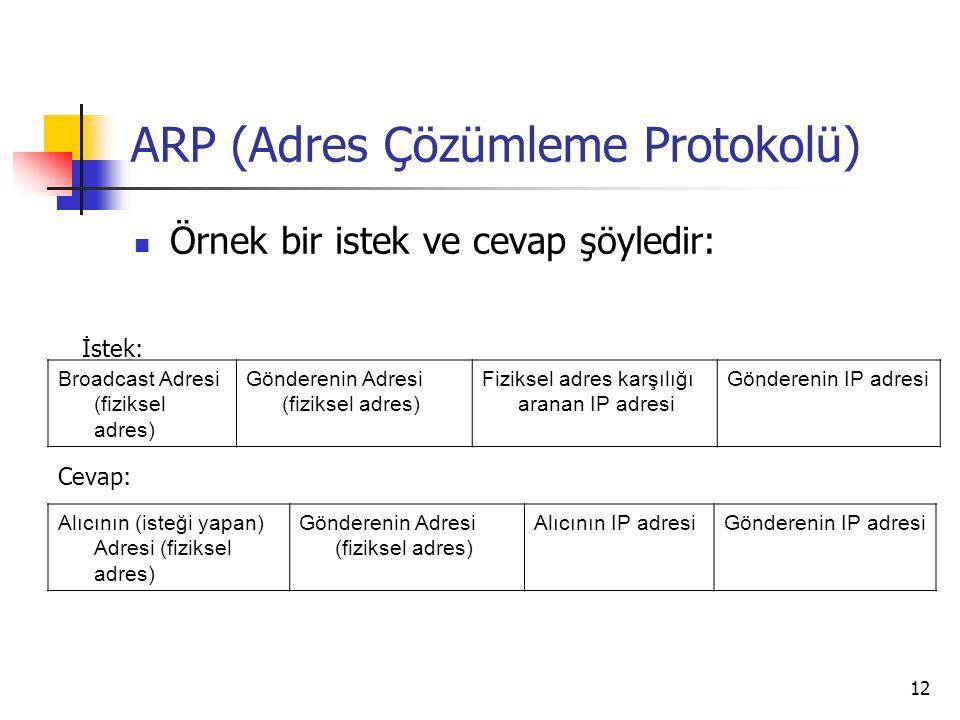 12 ARP (Adres Çözümleme Protokolü) Örnek bir istek ve cevap şöyledir: Broadcast Adresi (fiziksel adres) Gönderenin Adresi (fiziksel adres) Fiziksel adres karşılığı aranan IP adresi Gönderenin IP adresi Cevap: Alıcının (isteği yapan) Adresi (fiziksel adres) Gönderenin Adresi (fiziksel adres) Alıcının IP adresiGönderenin IP adresi İstek: