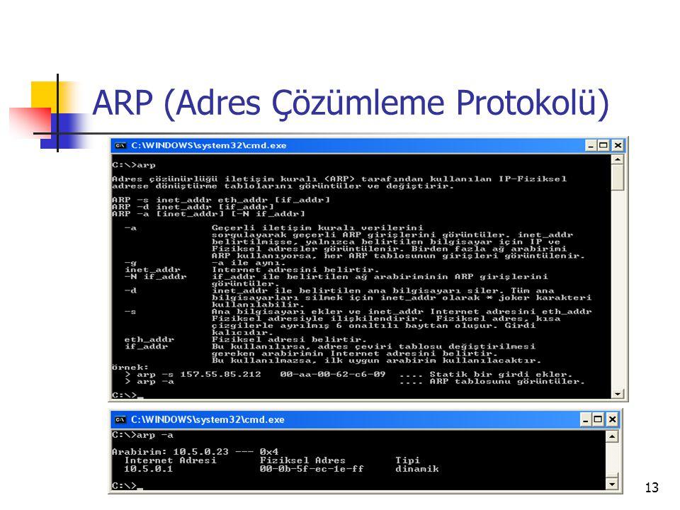 13 ARP (Adres Çözümleme Protokolü)
