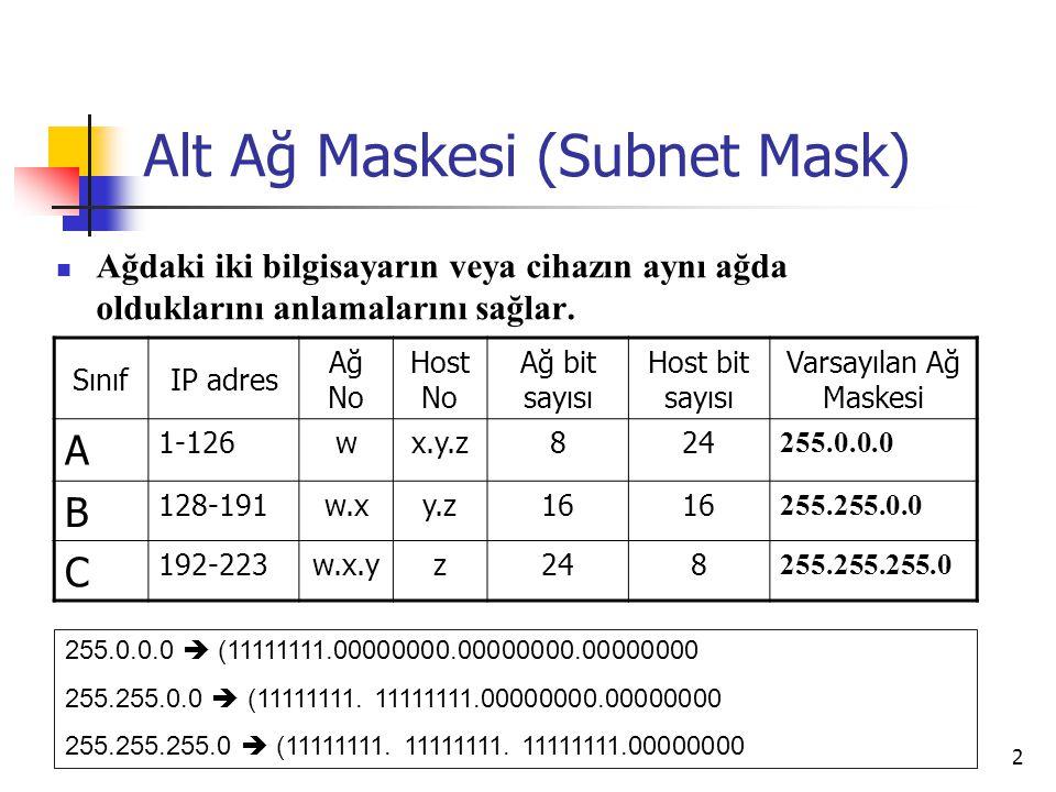 2 Alt Ağ Maskesi (Subnet Mask) Ağdaki iki bilgisayarın veya cihazın aynı ağda olduklarını anlamalarını sağlar. SınıfIP adres Ağ No Host No Ağ bit sayı