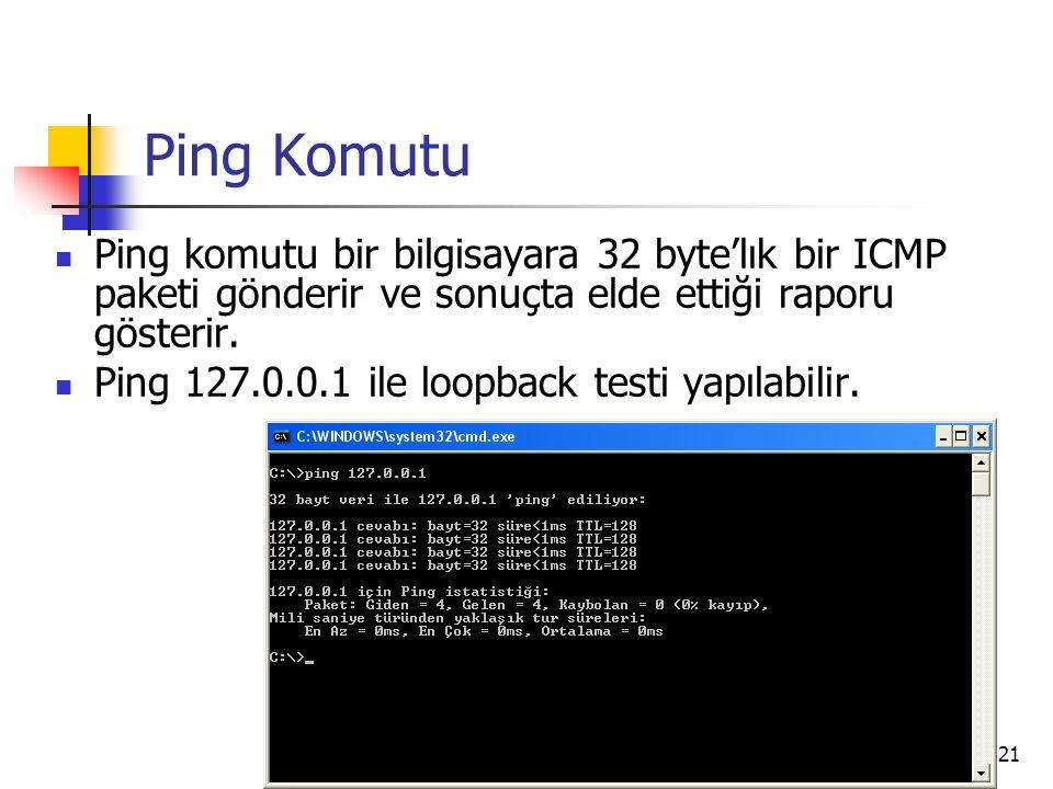 21 Ping Komutu Ping komutu bir bilgisayara 32 byte'lık bir ICMP paketi gönderir ve sonuçta elde ettiği raporu gösterir. Ping 127.0.0.1 ile loopback te