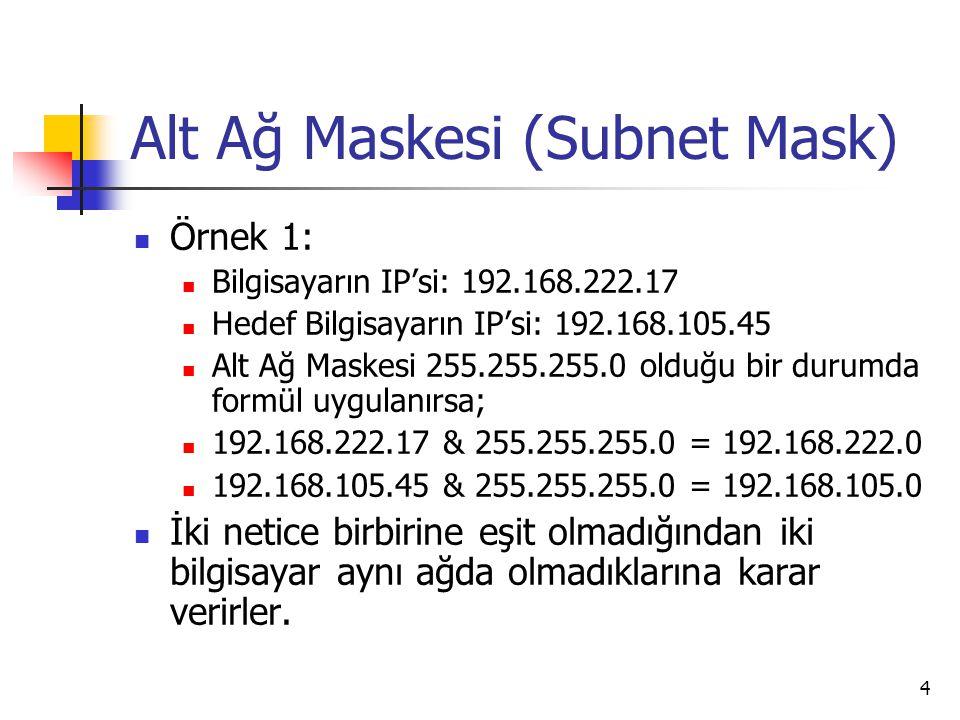 4 Alt Ağ Maskesi (Subnet Mask) Örnek 1: Bilgisayarın IP'si: 192.168.222.17 Hedef Bilgisayarın IP'si: 192.168.105.45 Alt Ağ Maskesi 255.255.255.0 olduğu bir durumda formül uygulanırsa; 192.168.222.17 & 255.255.255.0 = 192.168.222.0 192.168.105.45 & 255.255.255.0 = 192.168.105.0 İki netice birbirine eşit olmadığından iki bilgisayar aynı ağda olmadıklarına karar verirler.