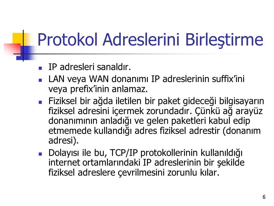 6 Protokol Adreslerini Birleştirme IP adresleri sanaldır.