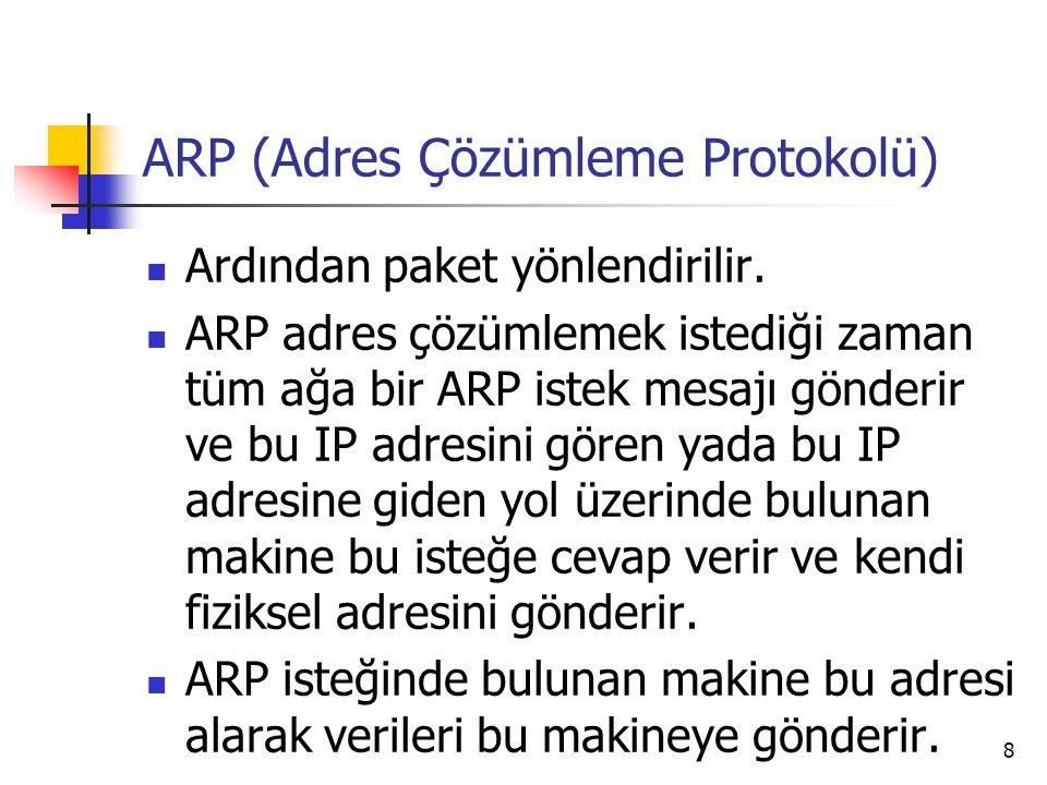 8 ARP (Adres Çözümleme Protokolü) Ardından paket yönlendirilir. ARP adres çözümlemek istediği zaman tüm ağa bir ARP istek mesajı gönderir ve bu IP adr
