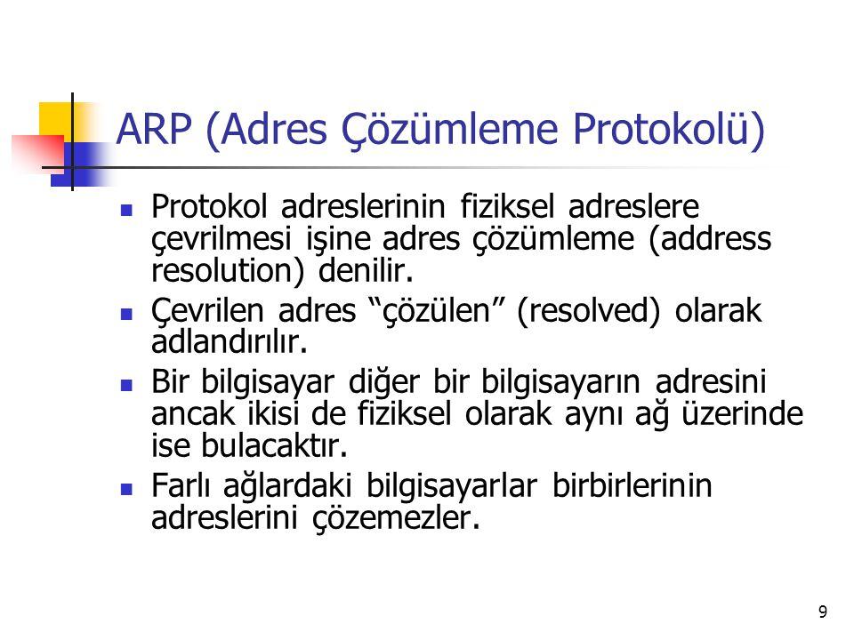 9 ARP (Adres Çözümleme Protokolü) Protokol adreslerinin fiziksel adreslere çevrilmesi işine adres çözümleme (address resolution) denilir.