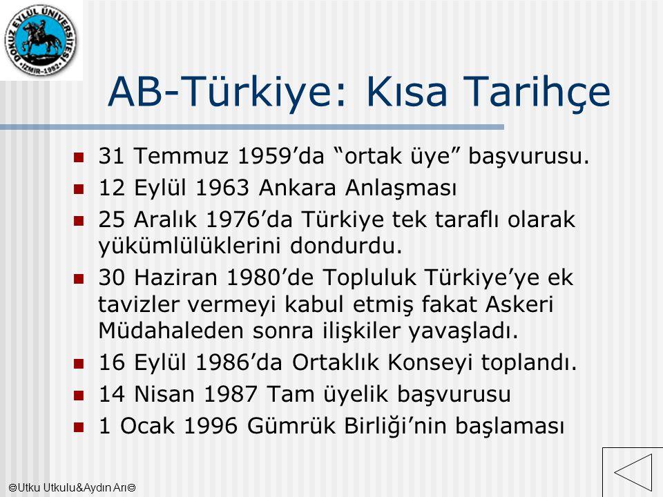 """AB-Türkiye: Kısa Tarihçe 31 Temmuz 1959'da """"ortak üye"""" başvurusu. 12 Eylül 1963 Ankara Anlaşması 25 Aralık 1976'da Türkiye tek taraflı olarak yükümlül"""