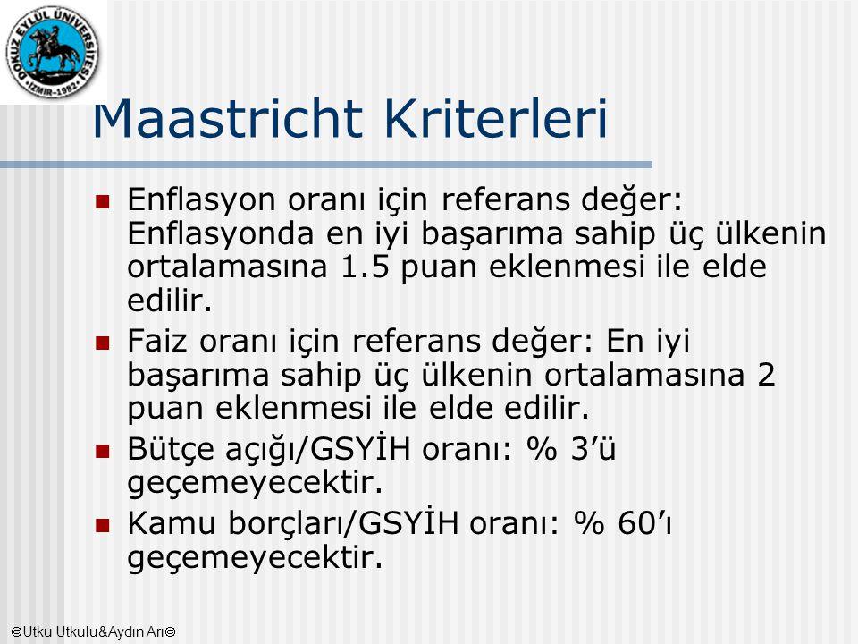 Maastricht Kriterleri Enflasyon oranı için referans değer: Enflasyonda en iyi başarıma sahip üç ülkenin ortalamasına 1.5 puan eklenmesi ile elde edili