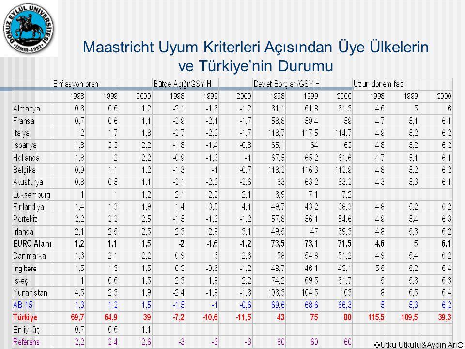 Maastricht Uyum Kriterleri Açısından Üye Ülkelerin ve Türkiye'nin Durumu  Utku Utkulu&Aydın Arı 