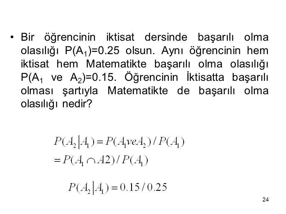 24 Bir öğrencinin iktisat dersinde başarılı olma olasılığı P(A 1 )=0.25 olsun. Aynı öğrencinin hem iktisat hem Matematikte başarılı olma olasılığı P(A