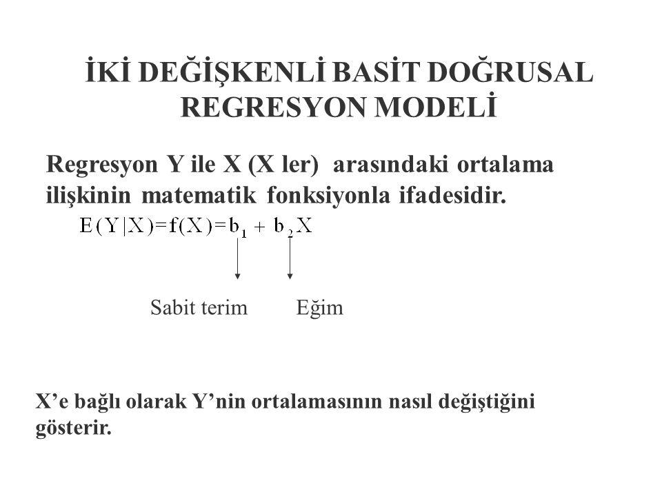 İKİ DEĞİŞKENLİ BASİT DOĞRUSAL REGRESYON MODELİ Regresyon Y ile X (X ler) arasındaki ortalama ilişkinin matematik fonksiyonla ifadesidir.