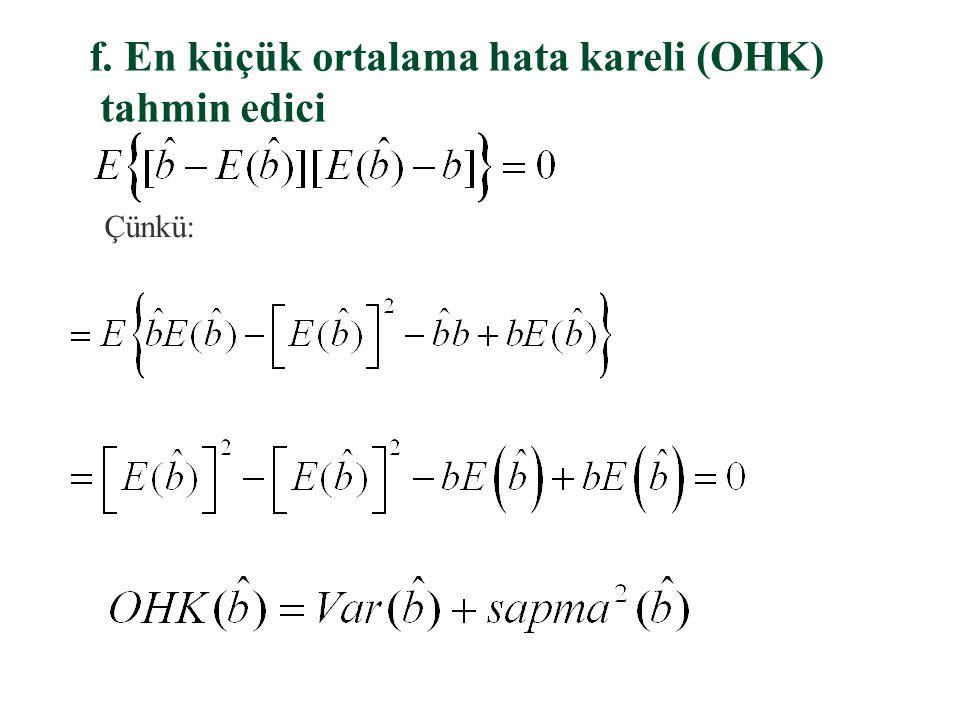 f… En küçük ortalama hata kareli (OHK) tahmin edici… İspat: