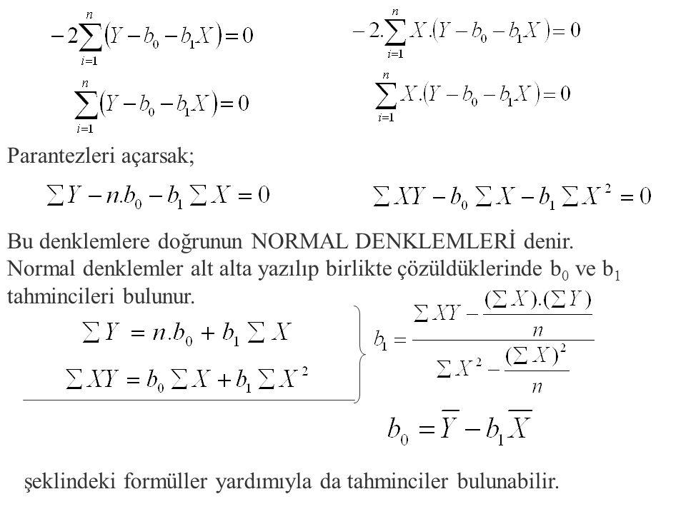 İfadesini minimize eden parametre tahmincilerinin değerlerini bulabilmek için eşitliğin  0 ve  1 'e göre türevleri alınıp 0'a eşitlenir. Her iki den