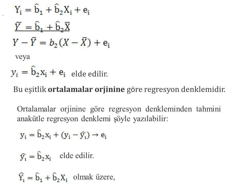 Ortalamadan Sapmalar Yoluyla En Küçük Kareler Denklemlerinin İspatı olduğundan Bu ifadenin her iki tarafını n ile böldüğümüzde
