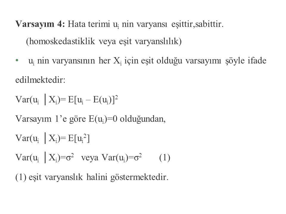 Varsayım 3: Hata terimi u i değerleri arasında ilişki(otokorelasyon) yoktur: u'nun herhangi bir u i değeri kendisinden önceki u j değeri ile bağımlı d