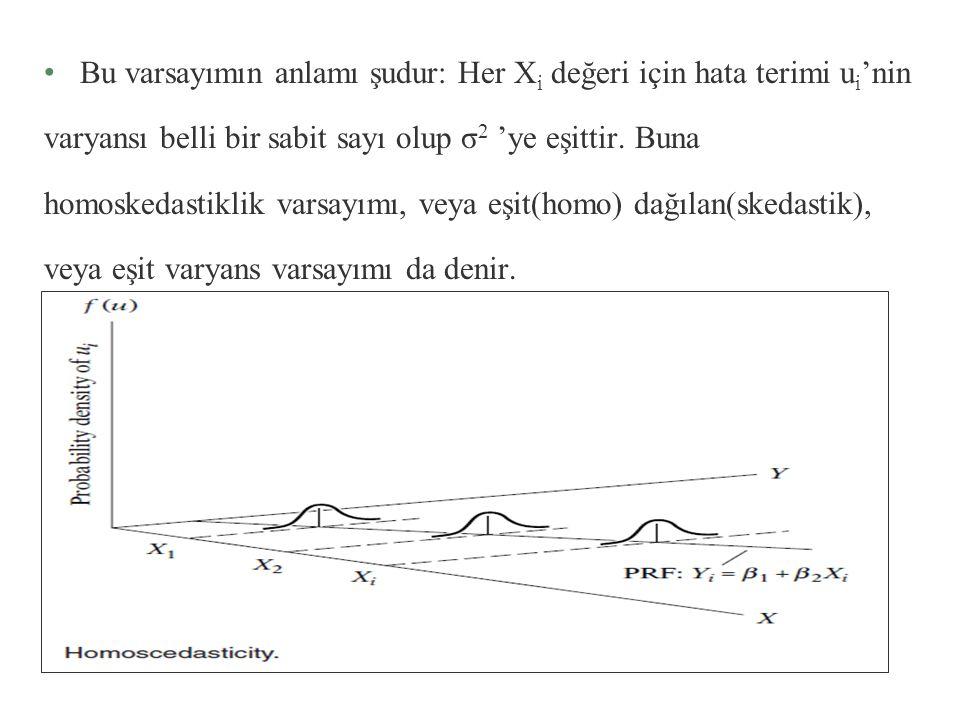 Varsayım 4: Hata terimi u i nin varyansı eşittir,sabittir. (homoskedastiklik veya eşit varyanslılık) u i nin varyansının her X i için eşit olduğu vars