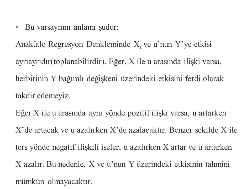 Varsayım 5: Bağımsız değişken X, hata terimi u ile ilişkili olmayıp, stokastik değildir: Bağımsız değişken X i ile hata terimi u i arasında ilişki yok