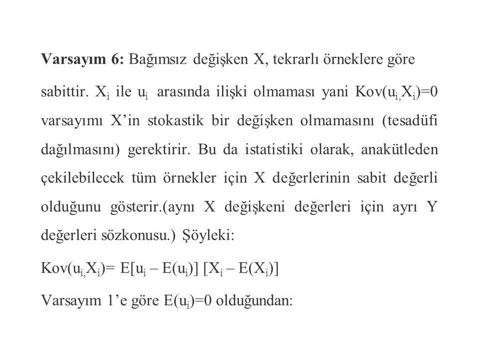 Bu varsaymın anlamı şudur: Anakütle Regresyon Denkleminde X i ve u'nun Y'ye etkisi ayrıayrıdır(toplanabilirdir). Eğer, X ile u arasında ilişki varsa,
