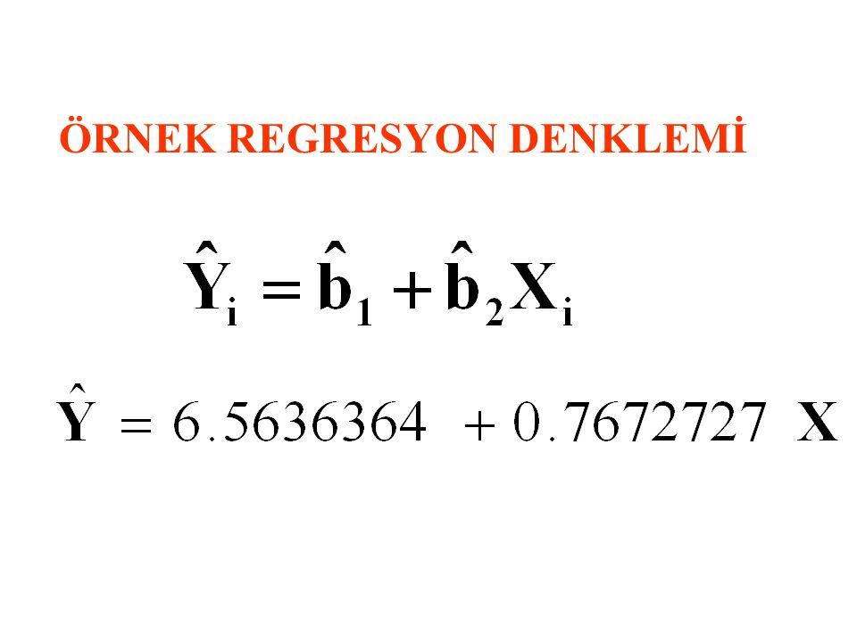 NORMAL DENKLEMLER  = 10 +   =  +  -170 / -  = -1700 -   =  +  25320 = 33000 = 0
