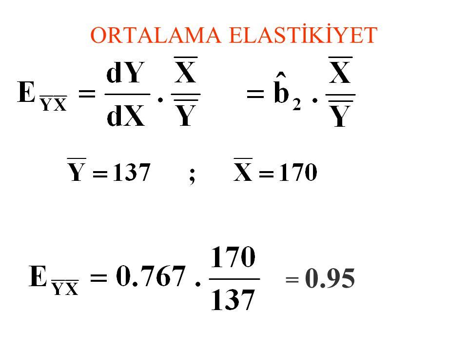 NOKTA ELASTİKİYET 0.94