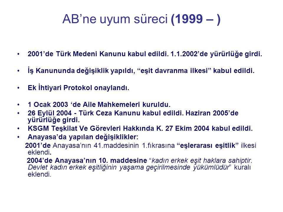"""AB'ne uyum süreci (1999 – ) 2001'de Türk Medeni Kanunu kabul edildi. 1.1.2002'de yürürlüğe girdi. İş Kanununda değişiklik yapıldı, """"eşit davranma ilke"""