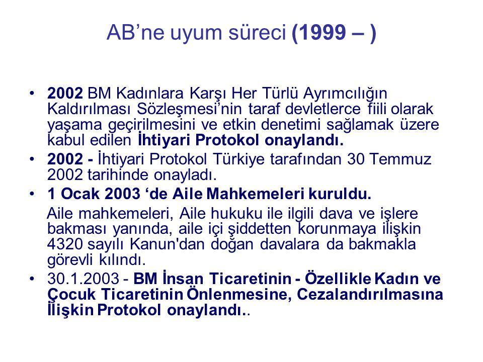 AB'ne uyum süreci (1999 – ) 2002 BM Kadınlara Karşı Her Türlü Ayrımcılığın Kaldırılması Sözleşmesi'nin taraf devletlerce fiili olarak yaşama geçirilme