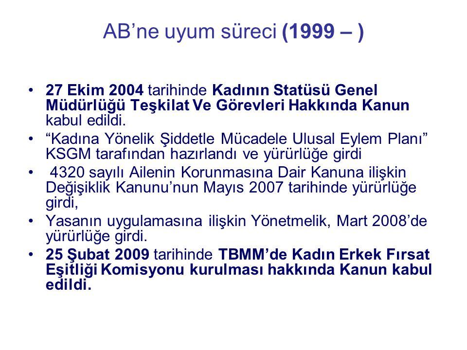 """AB'ne uyum süreci (1999 – ) 27 Ekim 2004 tarihinde Kadının Statüsü Genel Müdürlüğü Teşkilat Ve Görevleri Hakkında Kanun kabul edildi. """"Kadına Yönelik"""