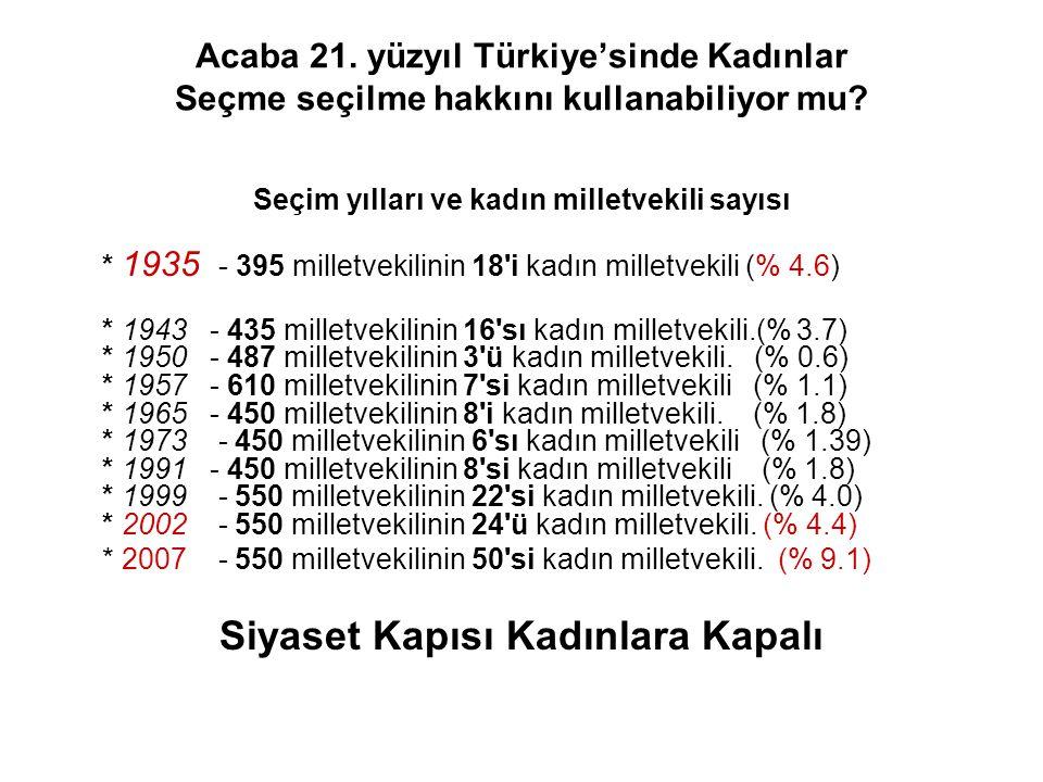 Acaba 21. yüzyıl Türkiye'sinde Kadınlar Seçme seçilme hakkını kullanabiliyor mu? Seçim yılları ve kadın milletvekili sayısı * 1935 - 395 milletvekilin