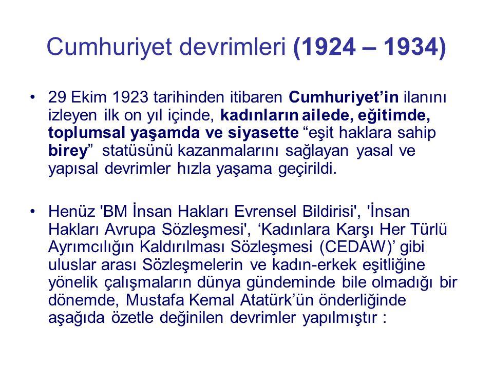 Cumhuriyet devrimleri (1924 – 1934) 29 Ekim 1923 tarihinden itibaren Cumhuriyet'in ilanını izleyen ilk on yıl içinde, kadınların ailede, eğitimde, top