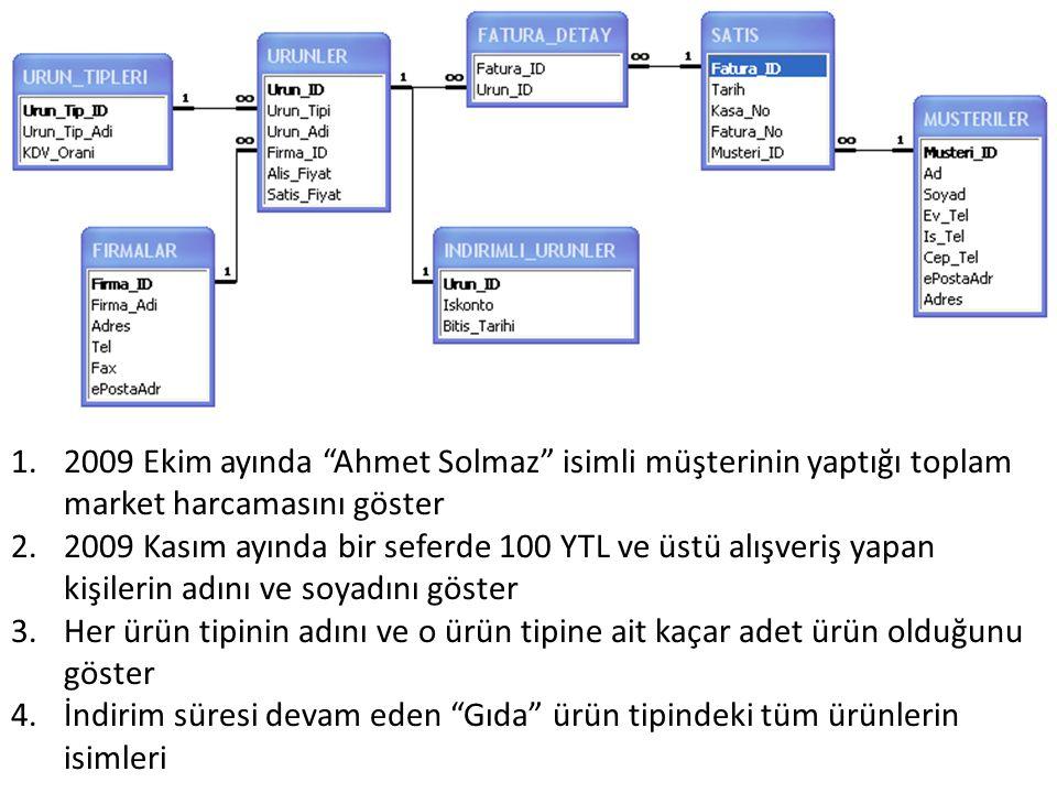 2009 Ekim ayında Ahmet Solmaz isimli müşterinin yaptığı toplam market harcamasını göster SELECT SUM(Satis_Fiyat) FROM URUNLER, FATURA_DETAY WHERE URUNLER.Urun_ID = FATURA_DETAY.Urun_ID AND Fatura_ID IN( SELECT Fatura_ID FROM SATIS WHERE Tarih BETWEEN #10/1/2009# AND #10/31/2009# AND Musteri_ID IN( SELECT Musteri_ID FROM MUSTERILER WHERE Ad = Ahmet AND Soyad = Solmaz ));