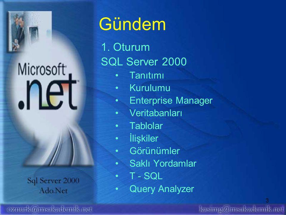 24 Saklı Yordamlar (Stored Procedure) Önceden derlenmiş SQL İfadeleri