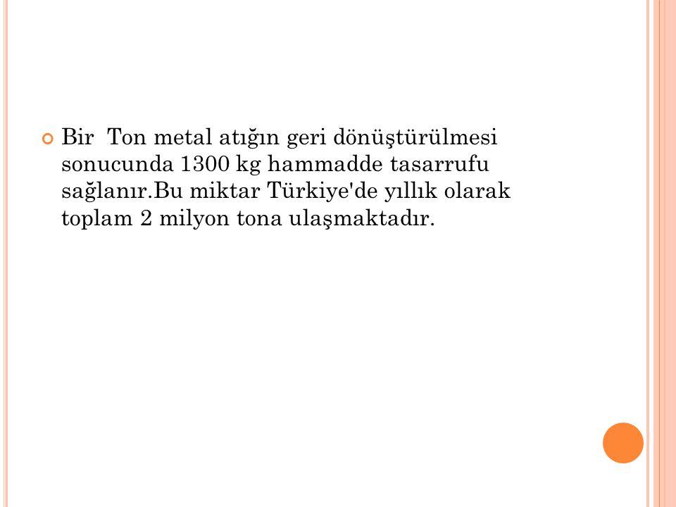 Bir Ton metal atığın geri dönüştürülmesi sonucunda 1300 kg hammadde tasarrufu sağlanır.Bu miktar Türkiye'de yıllık olarak toplam 2 milyon tona ulaşmak