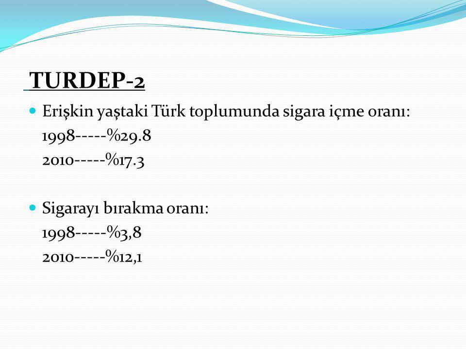 TURDEP-2 Erişkin yaştaki Türk toplumunda sigara içme oranı: 1998-----%29.8 2010-----%17.3 Sigarayı bırakma oranı: 1998-----%3,8 2010-----%12,1