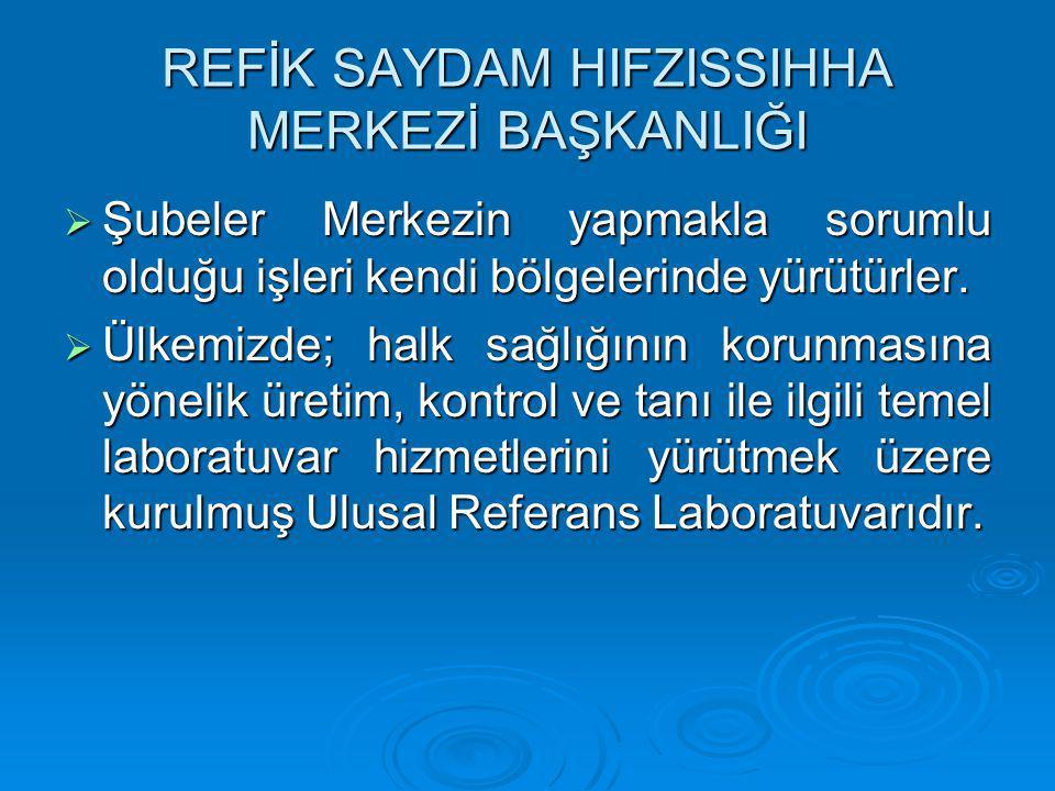 REFİK SAYDAM HIFZISSIHHA MERKEZİ BAŞKANLIĞI  Şubeler Merkezin yapmakla sorumlu olduğu işleri kendi bölgelerinde yürütürler.