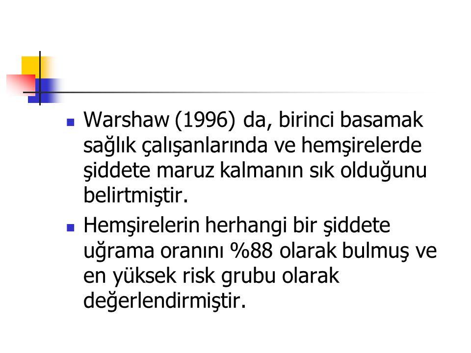 Warshaw (1996) da, birinci basamak sağlık çalışanlarında ve hemşirelerde şiddete maruz kalmanın sık olduğunu belirtmiştir. Hemşirelerin herhangi bir ş