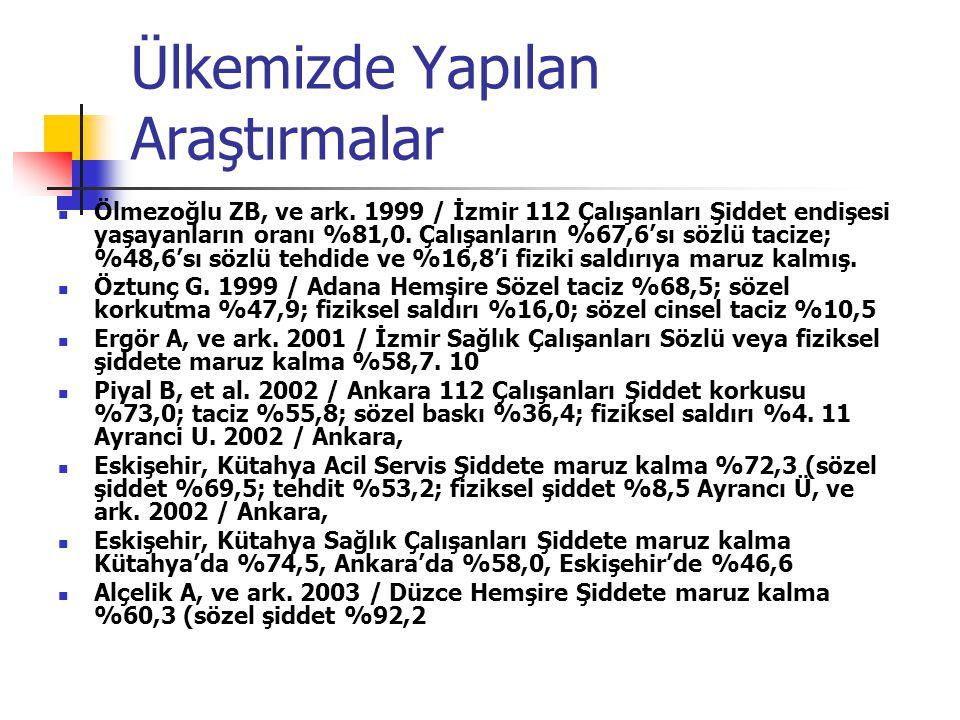 Ülkemizde Yapılan Araştırmalar Ölmezoğlu ZB, ve ark. 1999 / İzmir 112 Çalışanları Şiddet endişesi yaşayanların oranı %81,0. Çalışanların %67,6'sı sözl