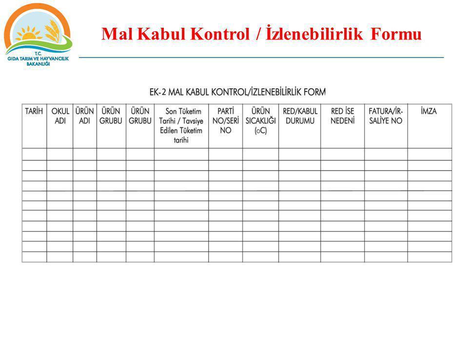 Mal Kabul Kontrol / İzlenebilirlik Formu