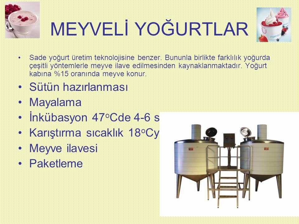 MEYVELİ YOĞURTLAR Sade yoğurt üretim teknolojisine benzer. Bununla birlikte farklılık yoğurda çeşitli yöntemlerle meyve ilave edilmesinden kaynaklanma