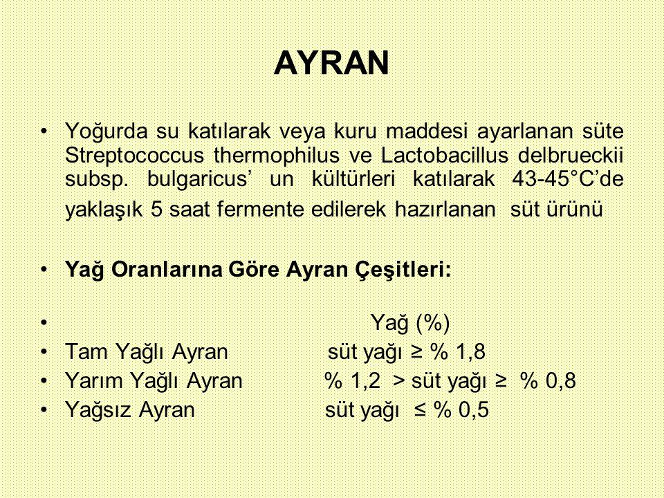 AYRAN Yoğurda su katılarak veya kuru maddesi ayarlanan süte Streptococcus thermophilus ve Lactobacillus delbrueckii subsp. bulgaricus' un kültürleri k