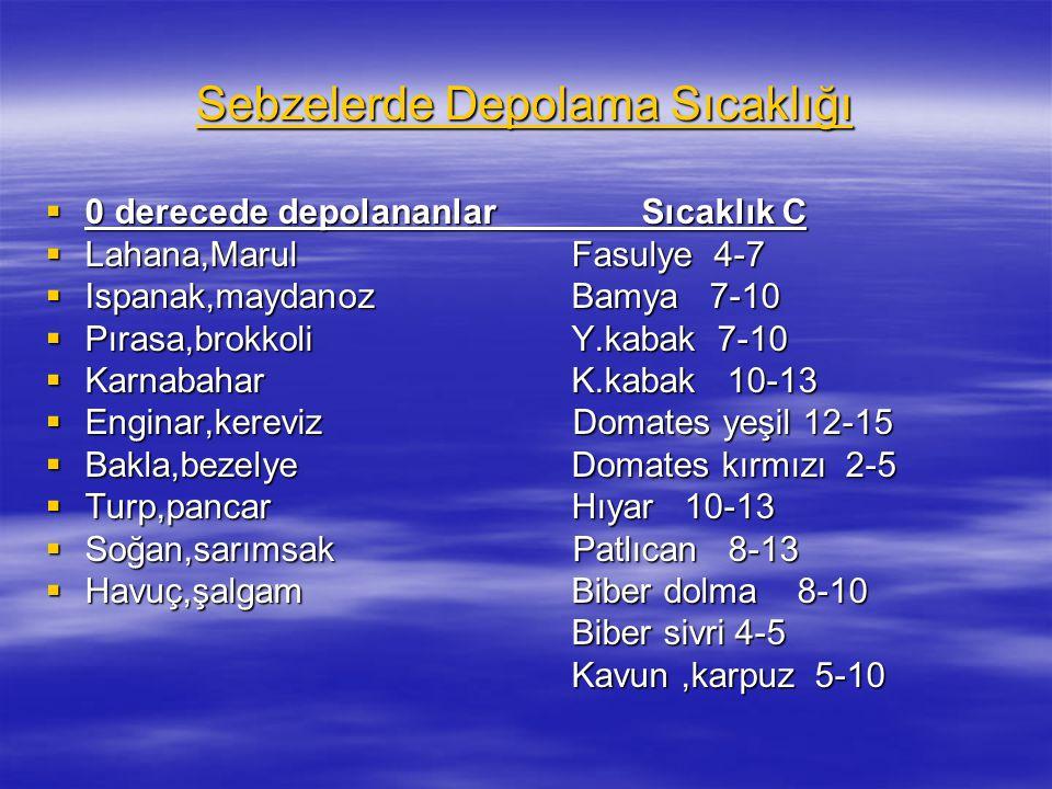 Sebzelerde Depolama Sıcaklığı  0 derecede depolananlar Sıcaklık C  Lahana,MarulFasulye 4-7  Ispanak,maydanozBamya 7-10  Pırasa,brokkoliY.kabak 7-1